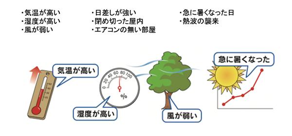f:id:TIshikiBukuro:20210716150634p:plain