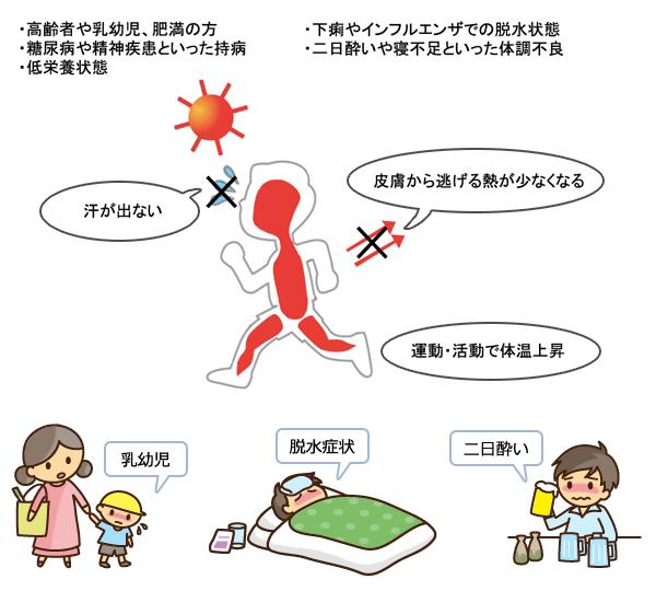 f:id:TIshikiBukuro:20210716150703p:plain