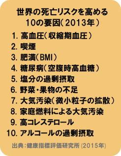 f:id:TIshikiBukuro:20210726151506j:plain