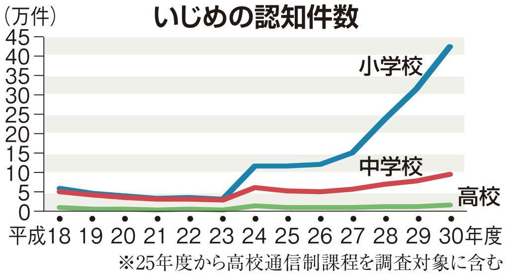f:id:TIshikiBukuro:20210802190632j:plain