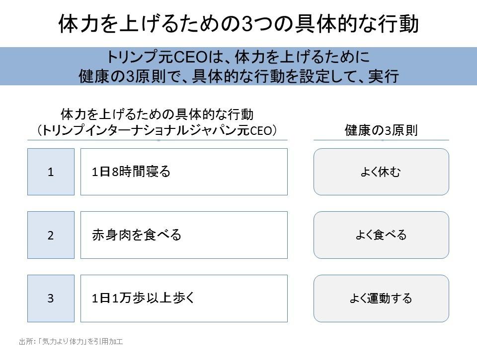 f:id:TKC-i:20170409170252j:plain