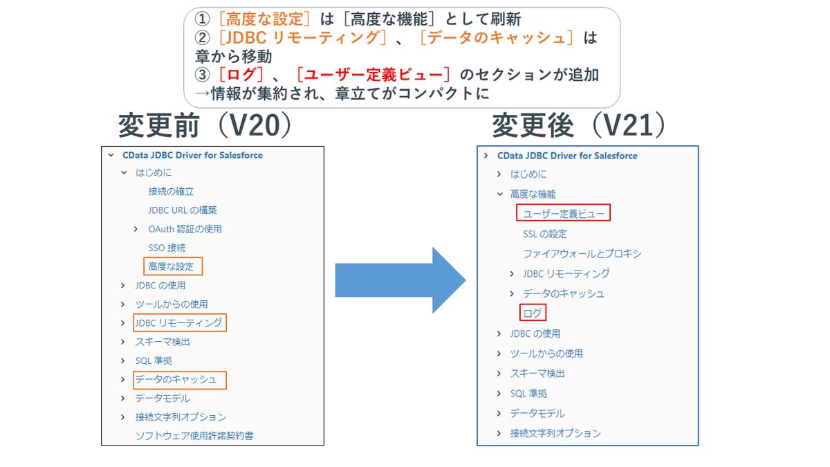 f:id:TKato:20210426052442p:plain