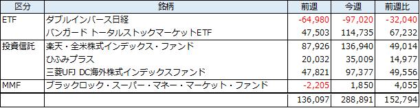 f:id:TKotamaru:20200609061833p:plain