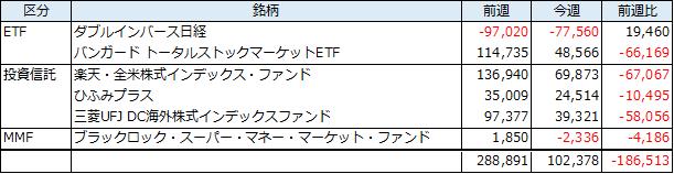 f:id:TKotamaru:20200613235005p:plain