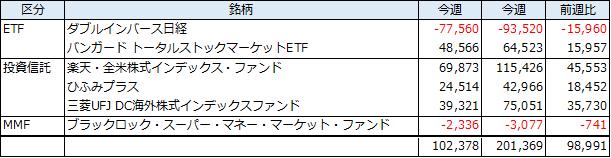f:id:TKotamaru:20200627080534p:plain