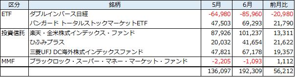 f:id:TKotamaru:20200702060534p:plain