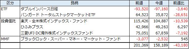 f:id:TKotamaru:20200704082259p:plain