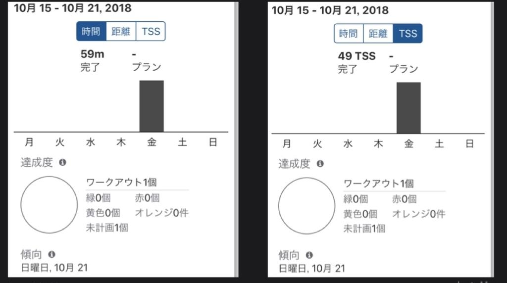 f:id:TKtrytoKONA:20181102122939j:plain