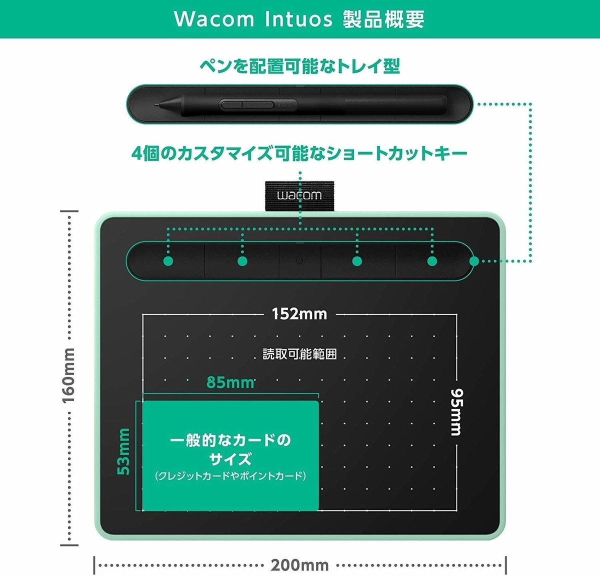 wacom ペンタブレット Amazon限定