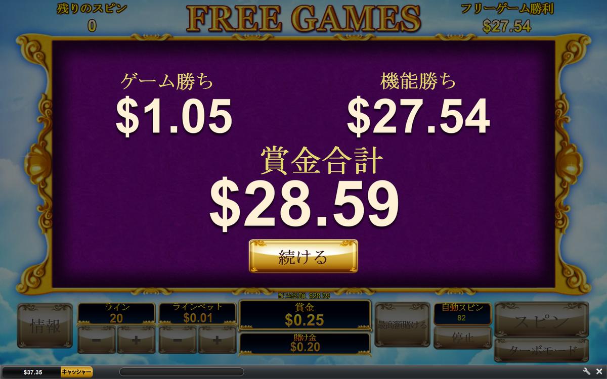 $0.2が$28.6に化けたオンラインカジノのスロットが熱い