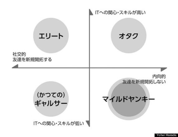 f:id:TM2501:20141130224011j:plain