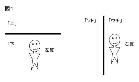 f:id:TM2501:20150927222650j:plain