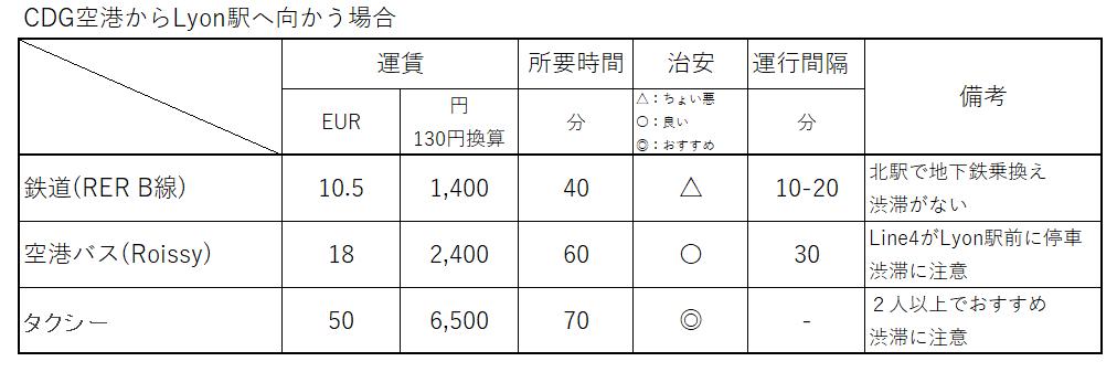 f:id:TMO2596:20200921132330p:plain