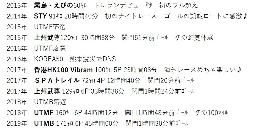f:id:TMO2596:20201012204847p:plain