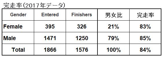 f:id:TMO2596:20210117214948p:plain