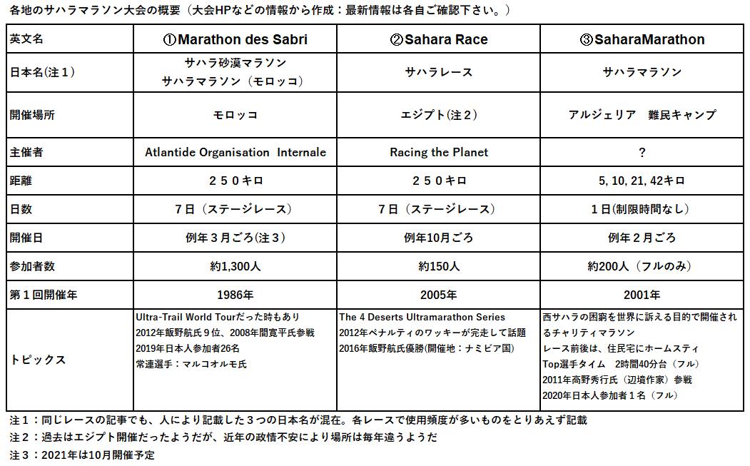 f:id:TMO2596:20210306204641p:plain