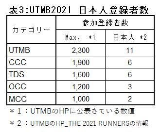 f:id:TMO2596:20210819135159p:plain