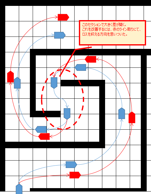 f:id:TMY_TL-01:20201102230645p:plain