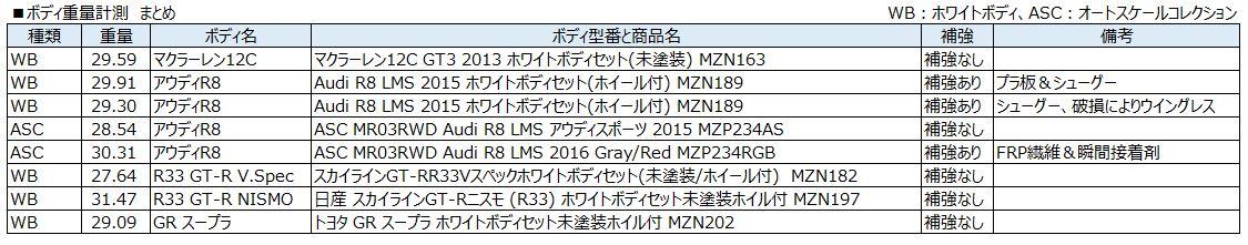 f:id:TMY_TL-01:20210324072541j:plain