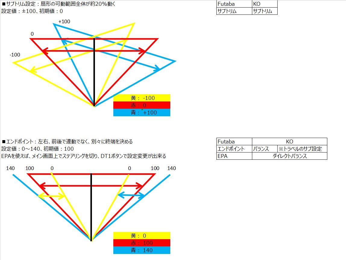 f:id:TMY_TL-01:20210622220943j:plain