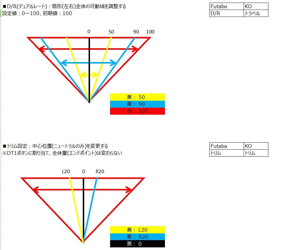 f:id:TMY_TL-01:20210622221017j:plain
