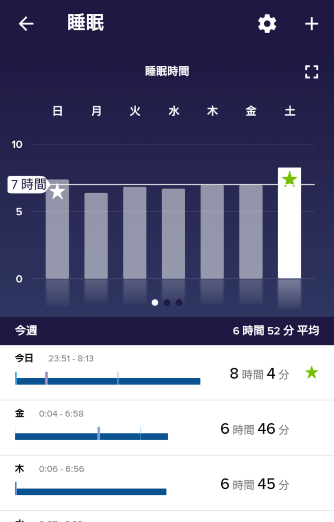 Fitbitアプリの睡眠ログ詳細画面