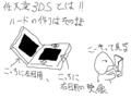 NINTENDO 3DS 3D映像表示アーキテクチャ(予想図)