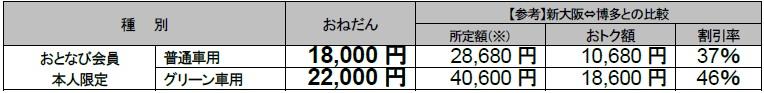 f:id:TOKYOOHSHO:20160823233816j:plain