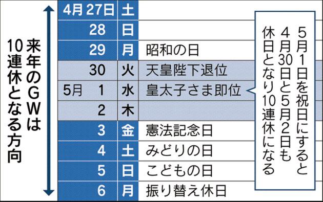 f:id:TOKYOOHSHO:20180901075738j:plain