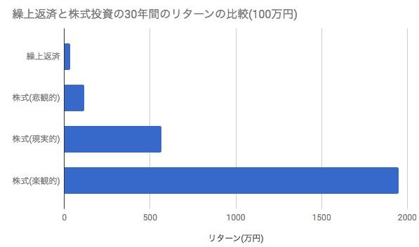 f:id:TOM-1989:20170930212344j:plain