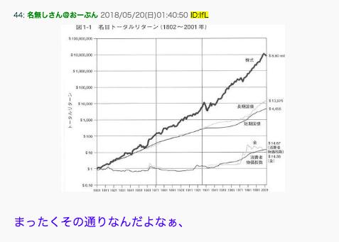 f:id:TOM-1989:20180521202549p:plain