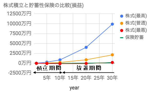 f:id:TOM-1989:20181020085621p:plain
