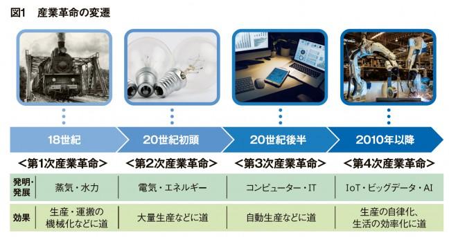f:id:TOMOHIRO358:20210104190345j:plain
