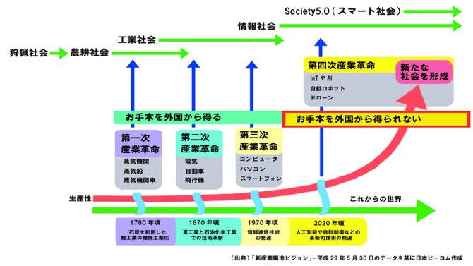 f:id:TOMOHIRO358:20210104191829j:plain