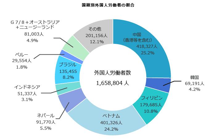 f:id:TOMOHIRO358:20210617203744p:plain