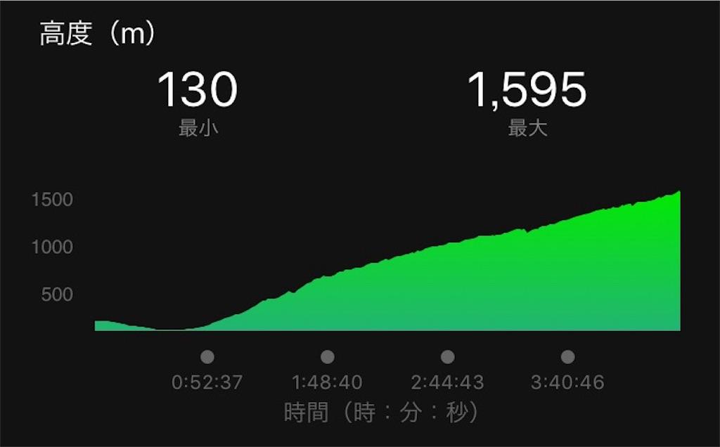 f:id:TOMSAI:20170529173503j:plain