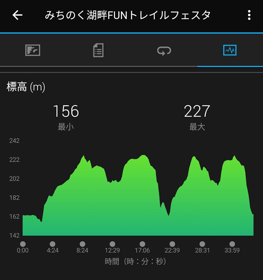 f:id:TOMSAI:20180320001608p:plain
