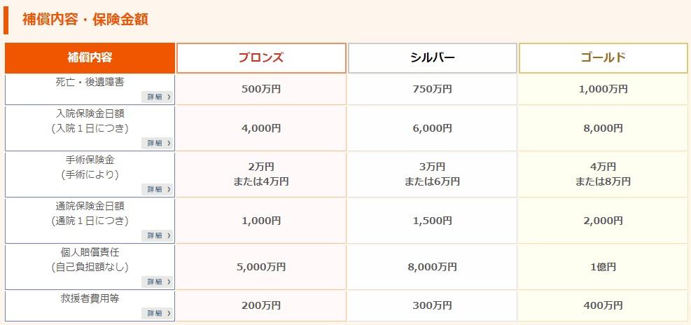 f:id:TOMSAI:20180830193643j:plain