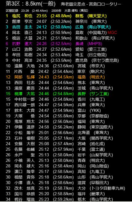 f:id:TOMSAI:20190213110413p:plain