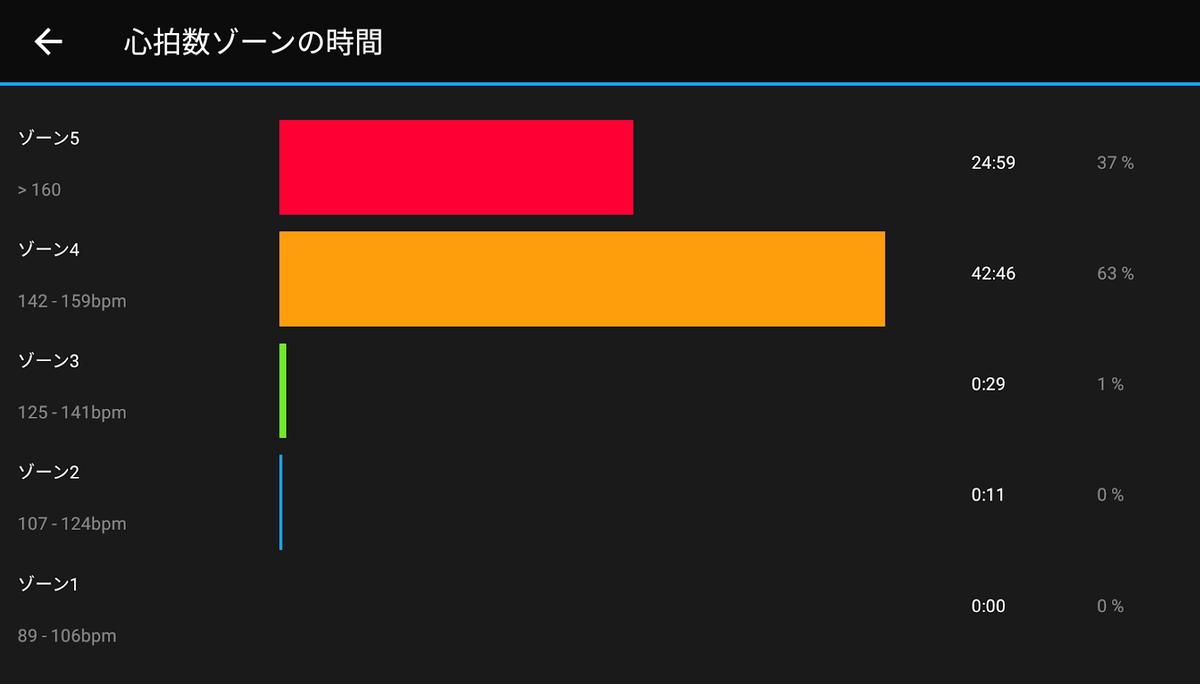f:id:TOMSAI:20191022150200p:plain
