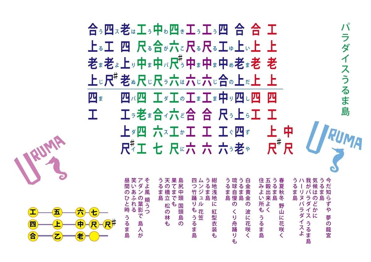 f:id:TOYOsanshin:20201118161046j:plain