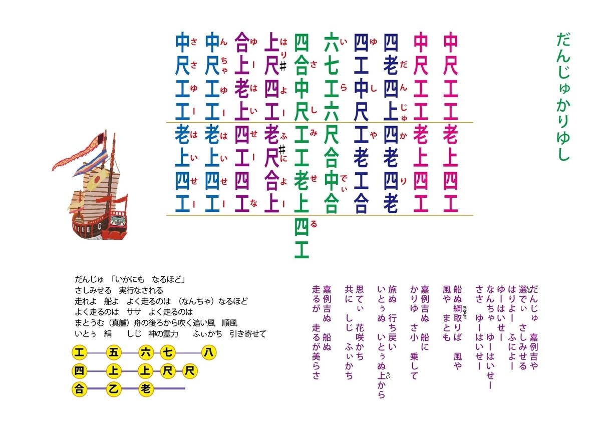 f:id:TOYOsanshin:20201126124218j:plain