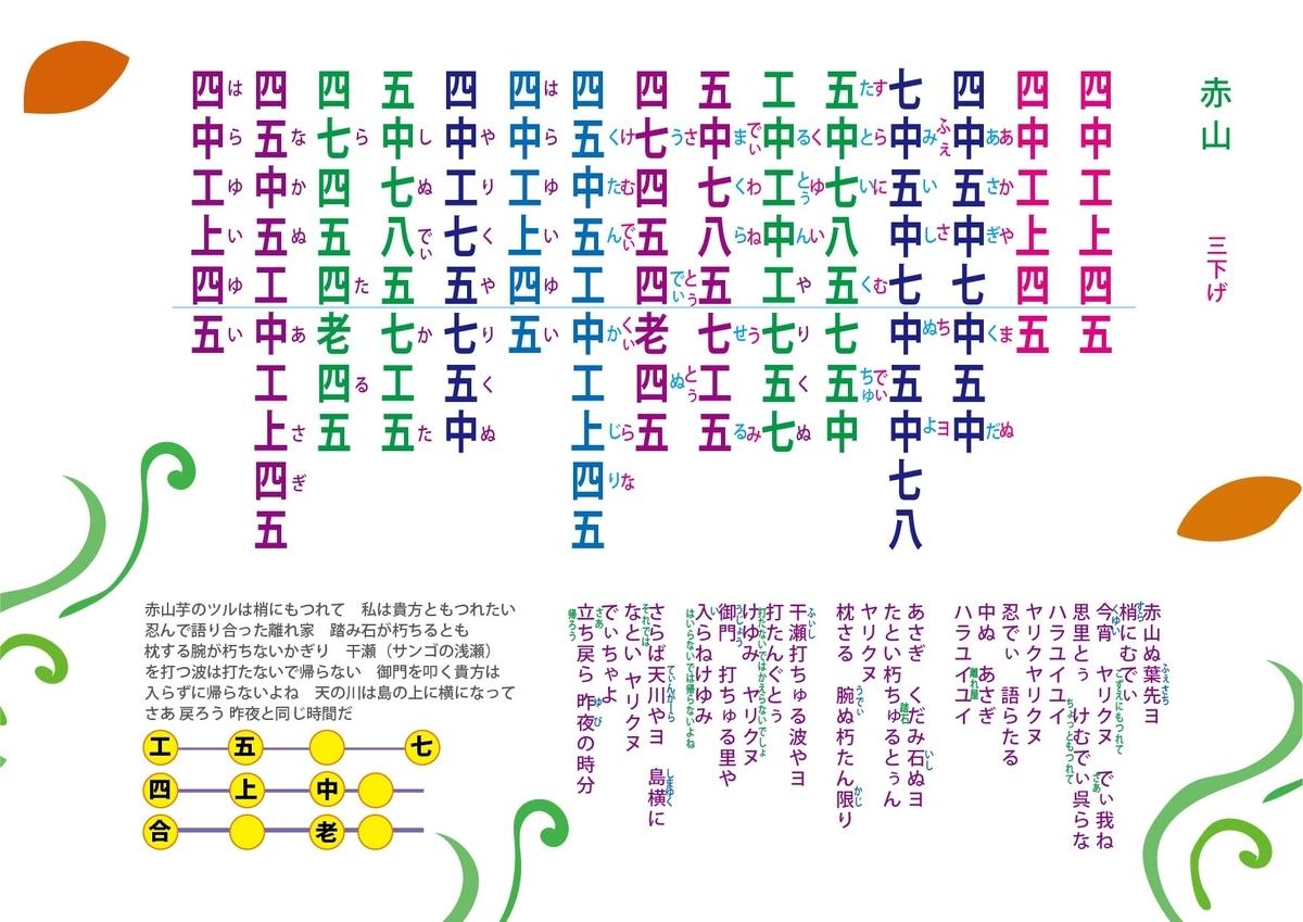 f:id:TOYOsanshin:20201203123306j:plain