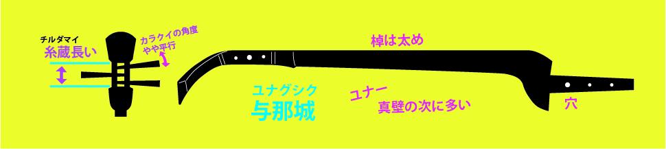 f:id:TOYOsanshin:20201216163919j:plain