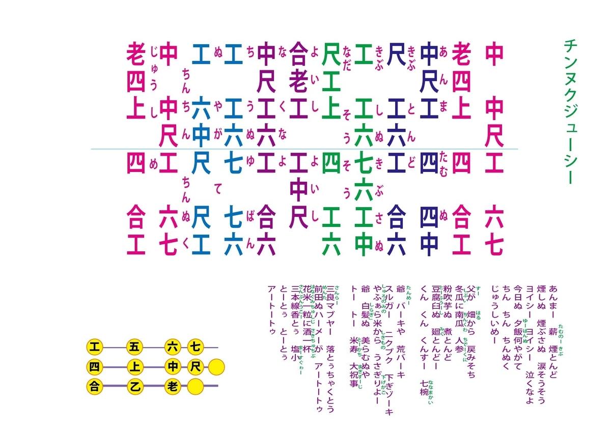 f:id:TOYOsanshin:20201219123106j:plain