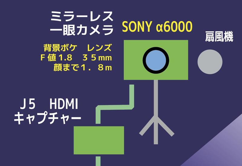 f:id:TOYOsanshin:20201223140941j:plain