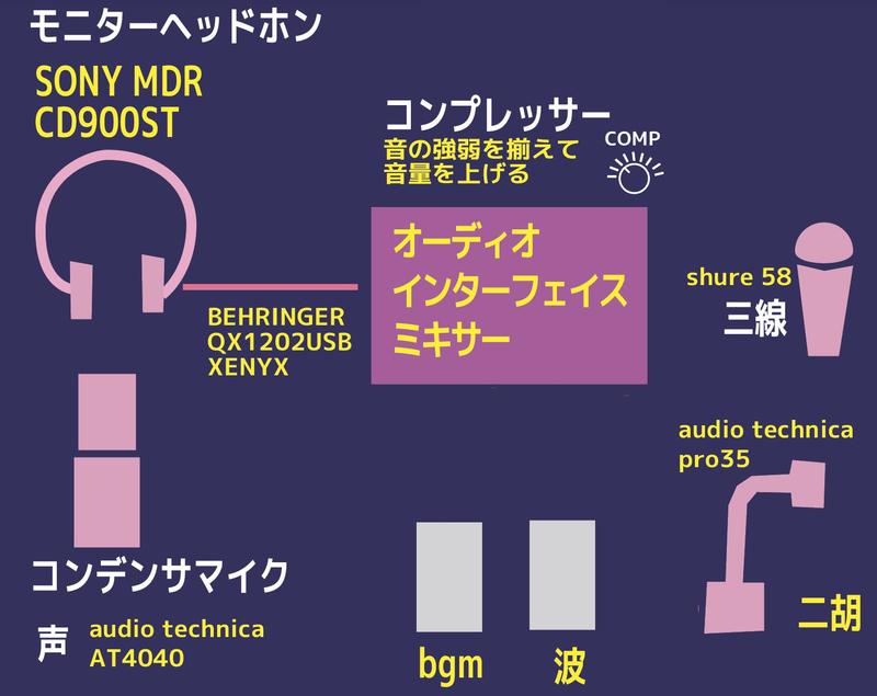 f:id:TOYOsanshin:20201223141001j:plain