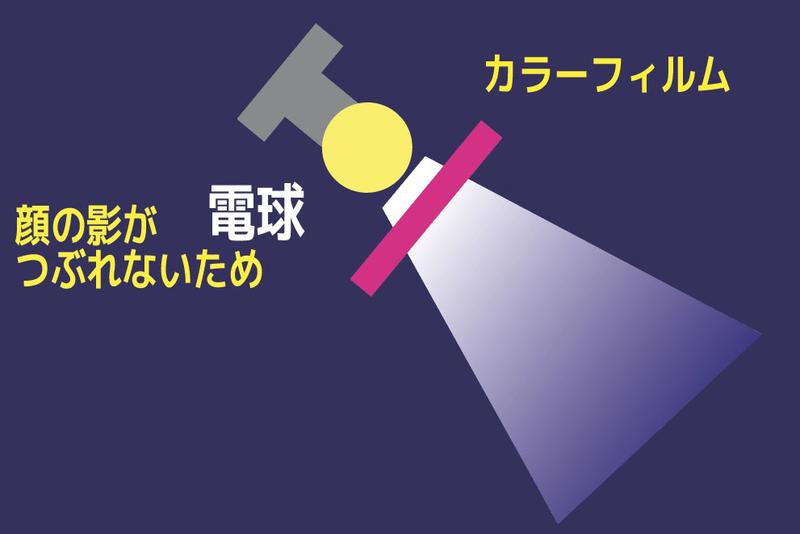 f:id:TOYOsanshin:20201223141007j:plain