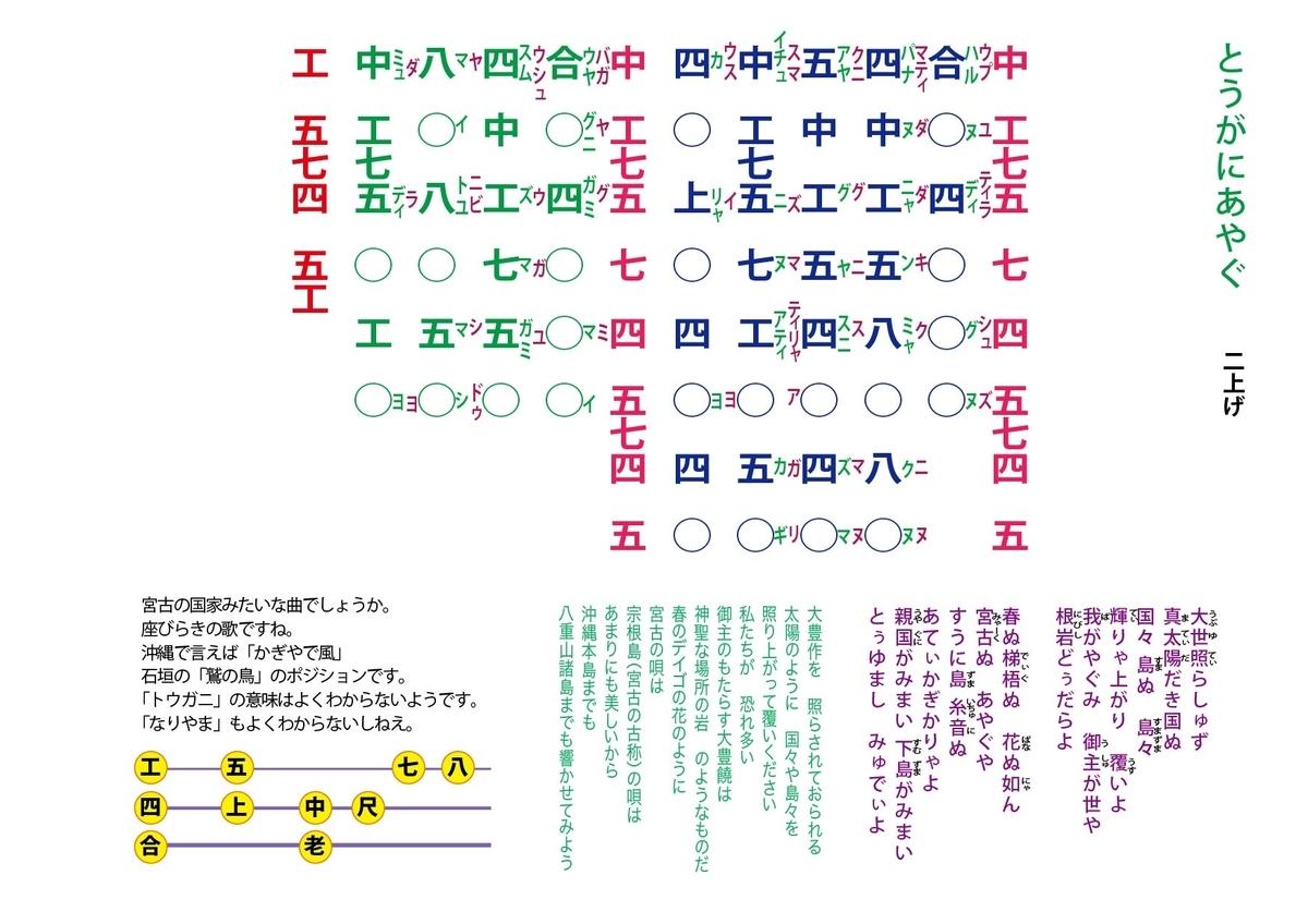 f:id:TOYOsanshin:20210104110408j:plain