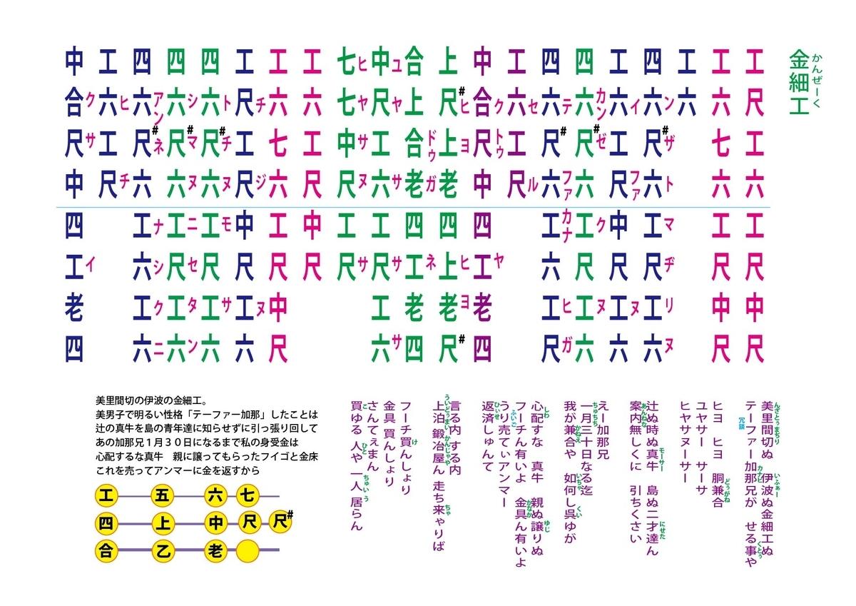f:id:TOYOsanshin:20210105112513j:plain